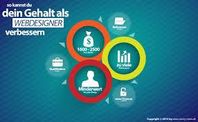 gehalt designer warum verdienen webdesigner so wenig screendesign by ronny marx