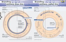 tires guides takhzeen aerospace