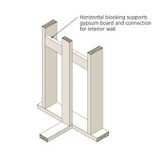 framing cost per square foot justsingit com