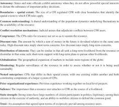 qualitative dissertation methods how to write a formal report for
