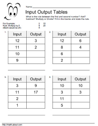 math function worksheets input output table worksheets for basic operations worksheets