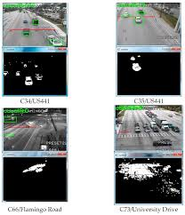 sensors free full text an automatic car counting system using