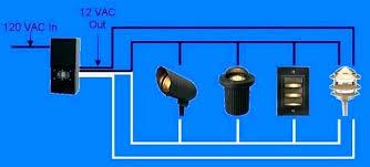 landscape lighting transformer troubleshooting landscape lighting transformer troubleshooting low voltage