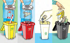 bmw hospital how to recall colour of bmw disposal bins inside hospital a simple