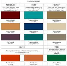 103 best color inspiration images on pinterest colors color