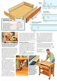 Kitchen Island Table Plans Portable Kitchen Island Plans U2022 Woodarchivist