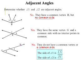 Same Side Interior Definition Angle Pair Relationships Definition Of Angle An Angle Is A Figure