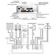 drawing layout en espanol controller layout espanol www etneo com