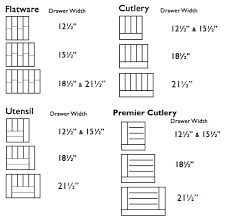 How Tall Are Kitchen Cabinets Standard Sizes Of Base Kitchen Cabinets How Tall Are Kitchen