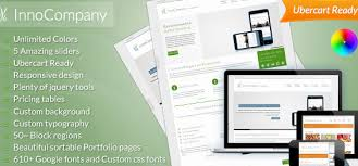 drupal different templates for different pages 8 popular drupal templates themes best