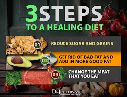 What To Add To Cottage Cheese by 22 Foods To Eat On A Ketogenic Diet Drjockers Com