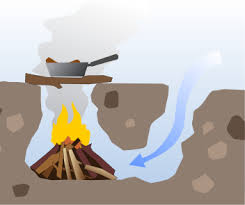 Dakota Firepit Survival Fires Why You Need To Learn To Build A Dakota