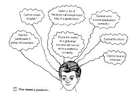 importance english language express teach