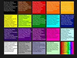 mood colors meanings 112 best candles images on pinterest candle magic book of