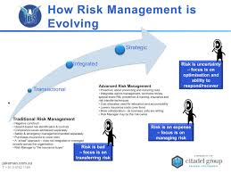business risk management tracking tools and templates u2013 project