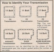 ford f150 transmission identification codes door tag codes ford truck forum