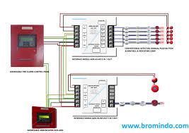 fire alarm system hooseki