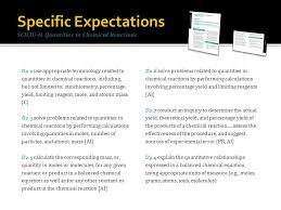 specific expectations sch3u d quantities in chemical reactions 6 stoichiometry concept summary