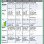 Spreadsheet Lesson Plans For Middle Spreadsheet Lessons Spreadsheets