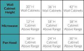 Kitchen Cabinet Height Above Counter Kitchen Cabinets Sizes In Cm Height From Counter And Prices Pallet