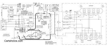 golf cart wiring diagram wiring diagram and schematic design