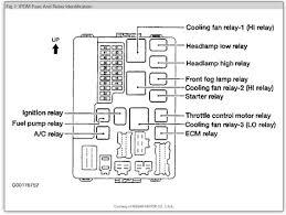amusing nissan vanette fuse box diagram contemporary best image