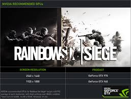 pubg 960m geforce gtx 960 nvidia ubisoft s recommended gpu for rainbow
