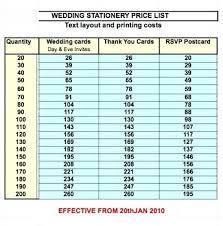 wedding invitations cost wedding invites cost inovamarketing co