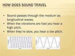 how fast does sound travel images Sound energy ppt download jpg