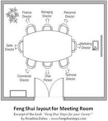 Office Design Layout Plan Httpwwwofwllccom Office Design - Feng shui bedroom furniture layout