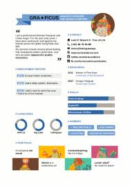 resume templates libreoffice libreoffice resume template learnhowtoloseweight net