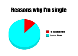 Memes About Being Single - 45 best funny memes about being single the viraler
