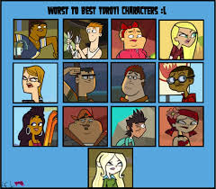 Best Memes Of 2013 - worst to best td roti characters meme by totaldramaprison on deviantart