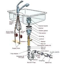 kitchen sink faucet parts diagram moen kitchen faucets parts for kitchen sink faucet parts kitchen