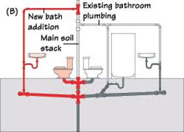 Bathroom Sink Plumbing Diagram Awesome Home Plumbing Design Images Interior Design Ideas