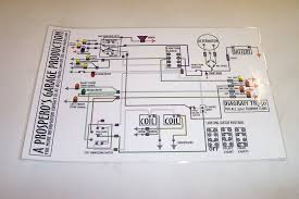 factory 96 sportster wire diagram harley sportster wiring diagram