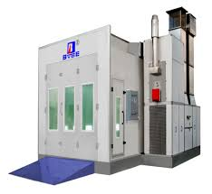 Spray Booth Ventilation System Spray Booth Panel Spray Booth Panel Suppliers And Manufacturers