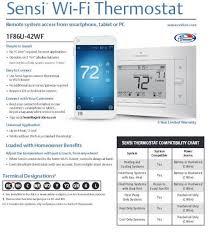 wiring diagram emerson digital thermostat u2013 the wiring diagram