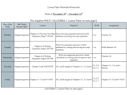 Solving Two Step Equations Worksheet Math Mrs Wisniewski Bms P A T H