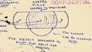 cover letter for cia has the cia proved aliens exist top secret documents reveal the