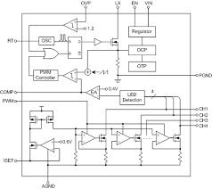 led backlight system and power solutions richtek technology