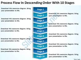 Business Intelligence Vision Statement Exles by Business Intelligence Diagram Process Flow Descending Order With