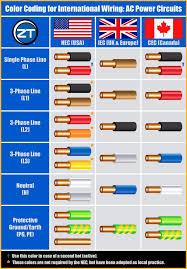 symbols ac wiring colors ac wiring diagram symbols u201a ac wiring