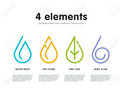 nature elements water earth air infographic elements