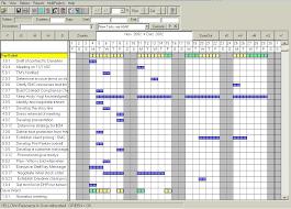 Resource Management Spreadsheet Minuteman Project Management Software Screenshots