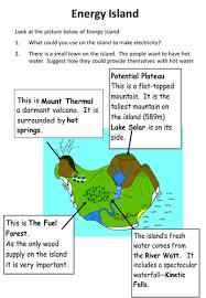 energy island by physics teacher teaching resources tes