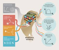 resilience offers escape from trapped thinking on poverty