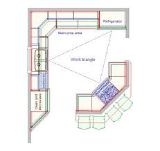 kitchen triangle design with island island kitchen floor plan with work triangle best 25 one wall