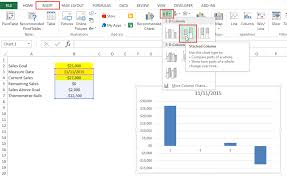 excel dashboard templates how to make a thermometer goal chart in