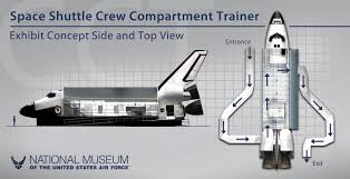 crew compartment trainer payload bay to be built by display
